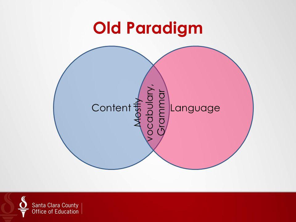 Old Paradigm ContentLanguage Mostly vocabulary, Grammar