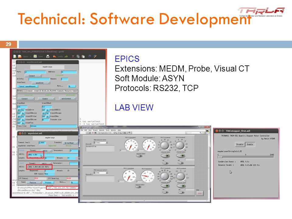 10-11 June 2012 IV. iSAC Meeting EPICS Extensions: MEDM, Probe, Visual CT Soft Module: ASYN Protocols: RS232, TCP LAB VIEW 29 Technical: Software Deve