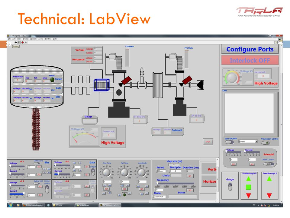Technical: LabView 30