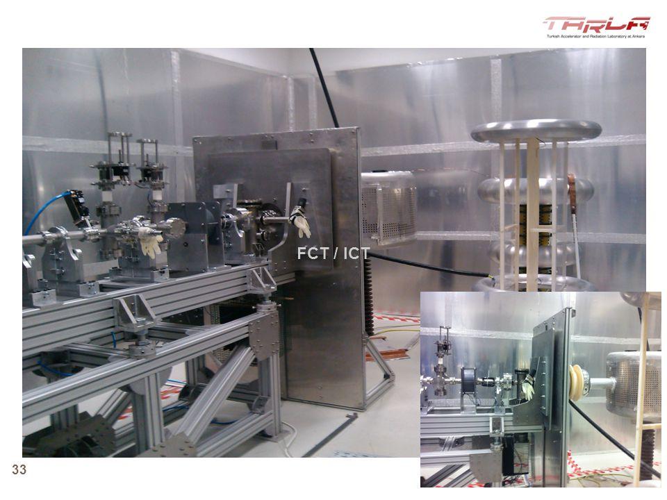 FCT / ICT 33