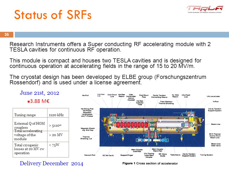 10-11 June 2012 IV. iSAC Meeting Research Instruments offers a Super conducting RF accelerating module with 2 TESLA cavities for continuous RF operati