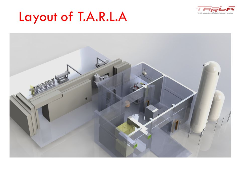 Layout of T.A.R.L.A