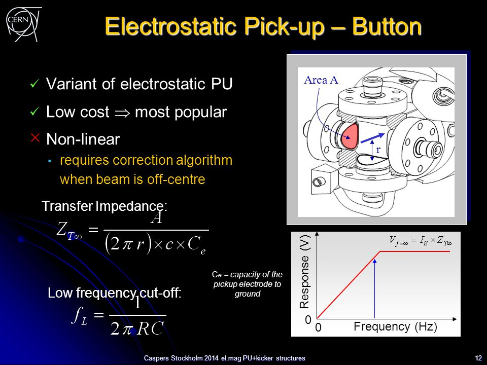 12Caspers Stockholm 2014 el.mag PU+kicker structures Electrostatic Pick-up – Button Variant of electrostatic PU Low cost  most popular × Non-linear r