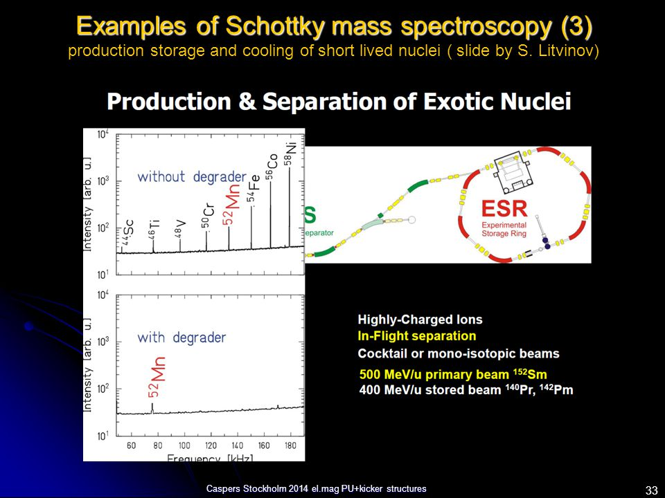 Caspers Stockholm 2014 el.mag PU+kicker structures Examples of Schottky mass spectroscopy (3) Examples of Schottky mass spectroscopy (3) production st