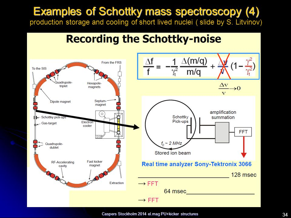 Caspers Stockholm 2014 el.mag PU+kicker structures Examples of Schottky mass spectroscopy (4) Examples of Schottky mass spectroscopy (4) production st