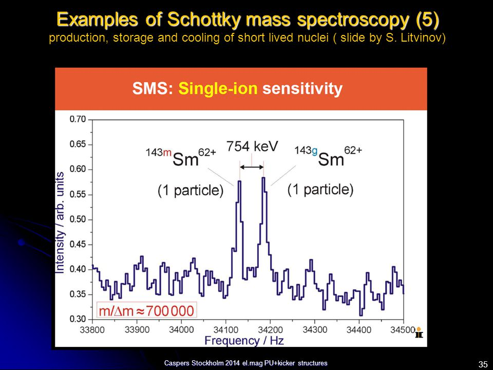 Caspers Stockholm 2014 el.mag PU+kicker structures Examples of Schottky mass spectroscopy (5) Examples of Schottky mass spectroscopy (5) production, s