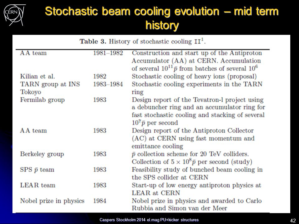 Caspers Stockholm 2014 el.mag PU+kicker structures Stochastic beam cooling evolution – mid term history 42
