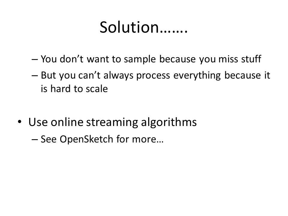 Solution…….
