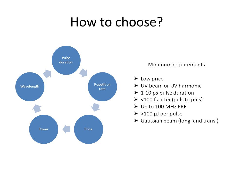 How to choose.
