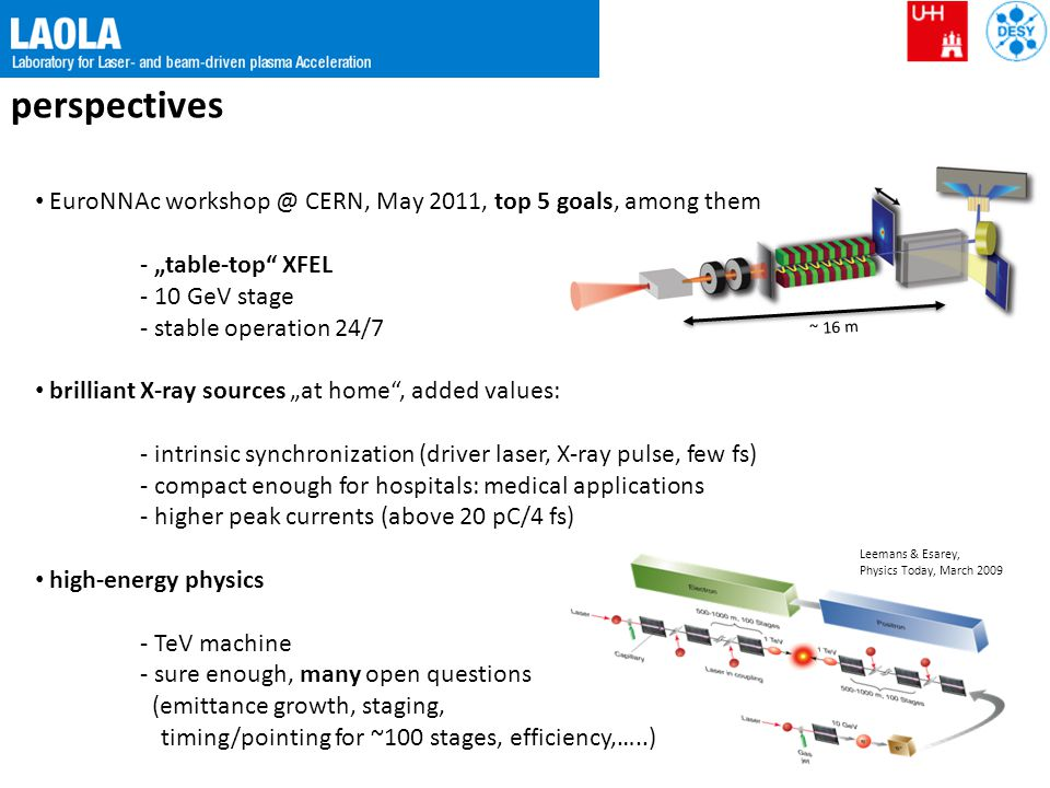 """EuroNNAc workshop @ CERN, May 2011, top 5 goals, among them - """"table-top"""" XFEL - 10 GeV stage - stable operation 24/7 brilliant X-ray sources """"at home"""