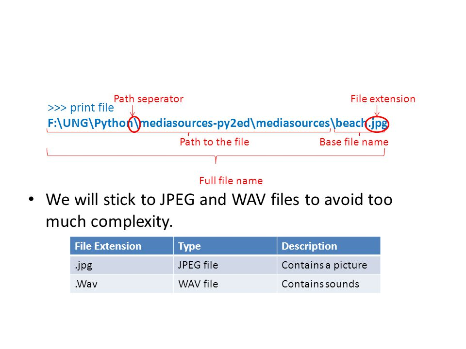 We will stick to JPEG and WAV files to avoid too much complexity.