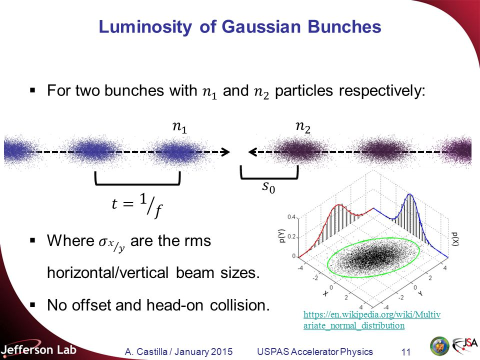 A. Castilla / January 2015 USPAS Accelerator Physics 11 Luminosity of Gaussian Bunches https://en.wikipedia.org/wiki/Multiv ariate_normal_distribution
