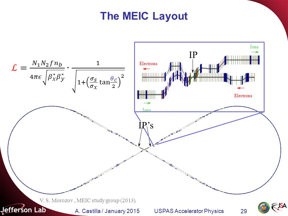 A. Castilla / January 2015 USPAS Accelerator Physics 29 The MEIC Layout V.