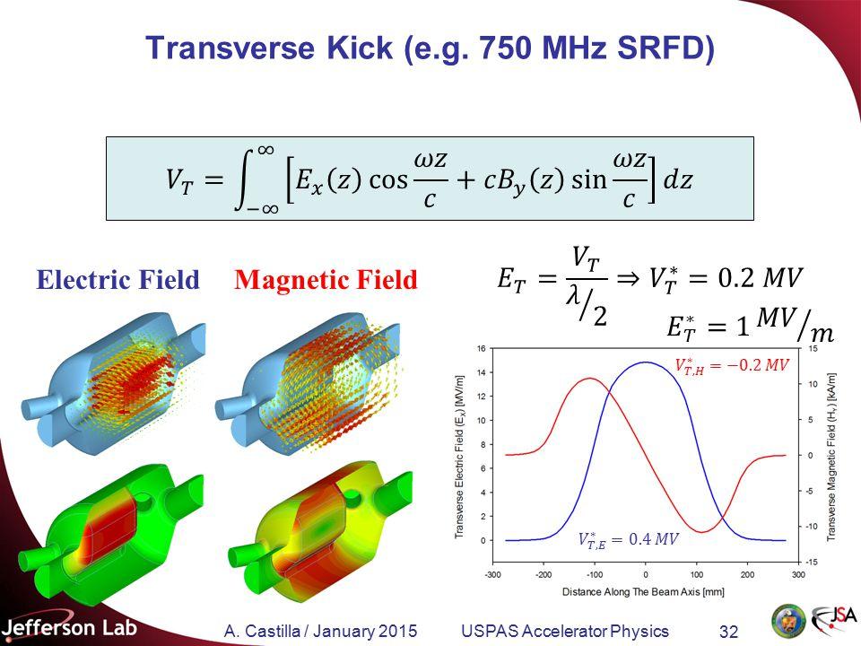 A. Castilla / January 2015 USPAS Accelerator Physics 32 Transverse Kick (e.g.