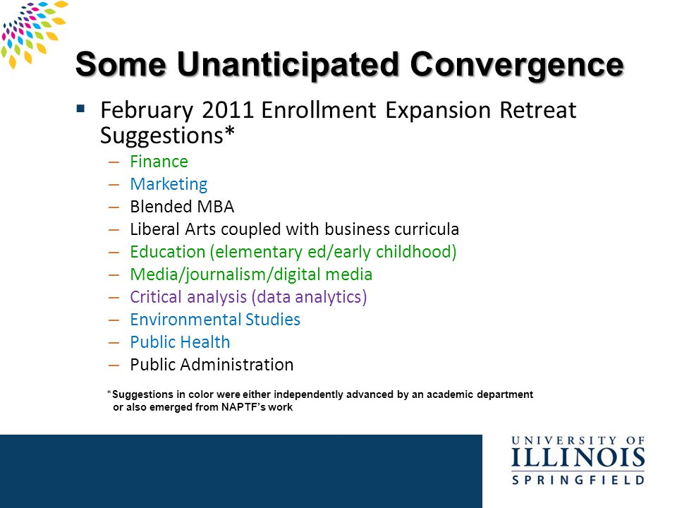 Some Unanticipated Convergence  February 2011 Enrollment Expansion Retreat Suggestions* – Finance – Marketing – Blended MBA – Liberal Arts coupled with business curricula – Education (elementary ed/early childhood) – Media/journalism/digital media – Critical analysis (data analytics) – Environmental Studies – Public Health – Public Administration *Suggestions in color were either independently advanced by an academic department or also emerged from NAPTF's work