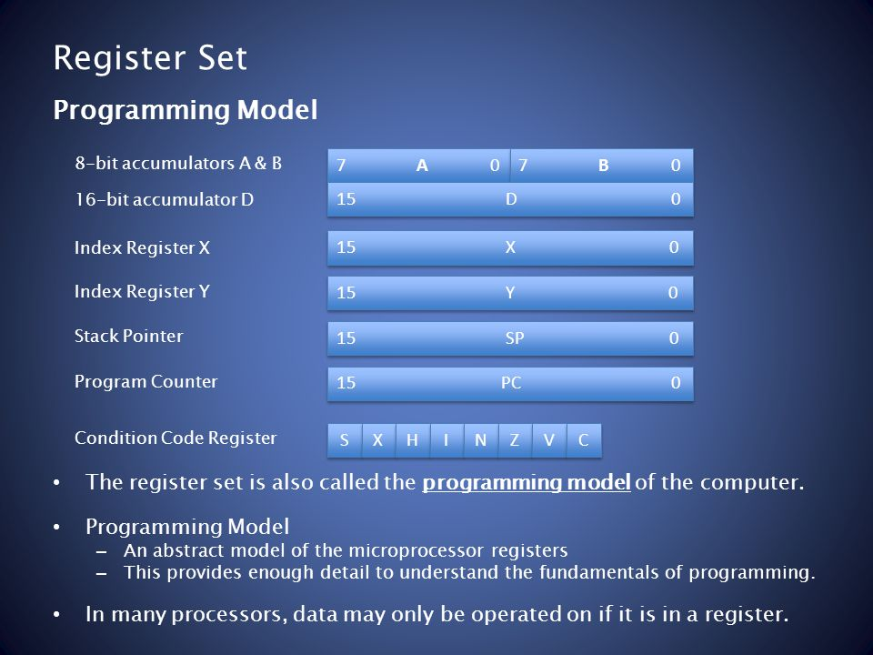 Register Set The register set is also called the programming model of the computer.