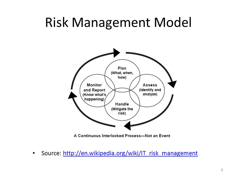 Risk Management Model Source: http://en.wikipedia.org/wiki/IT_risk_managementhttp://en.wikipedia.org/wiki/IT_risk_management 8