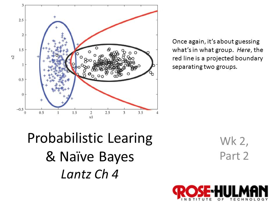 1 Probabilistic Learing & Naïve Bayes Lantz Ch 4 Wk 2, Part 2 Once again, it's about guessing what's in what group.