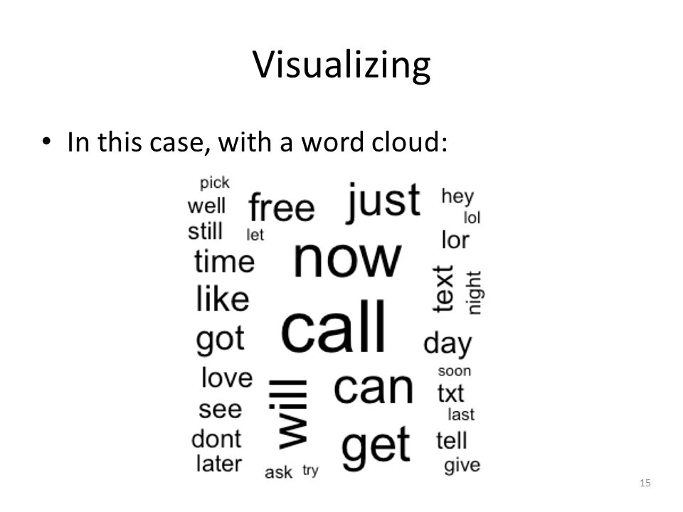 15 Visualizing In this case, with a word cloud: