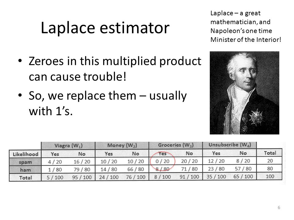 6 Laplace estimator Zeroes in this multiplied product can cause trouble.