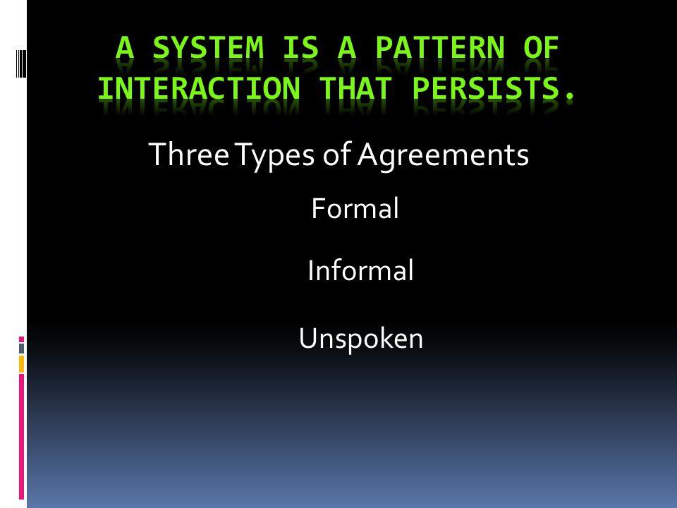 5.Interrupt Interaction Pattern 6. Transformational Leadership 7.