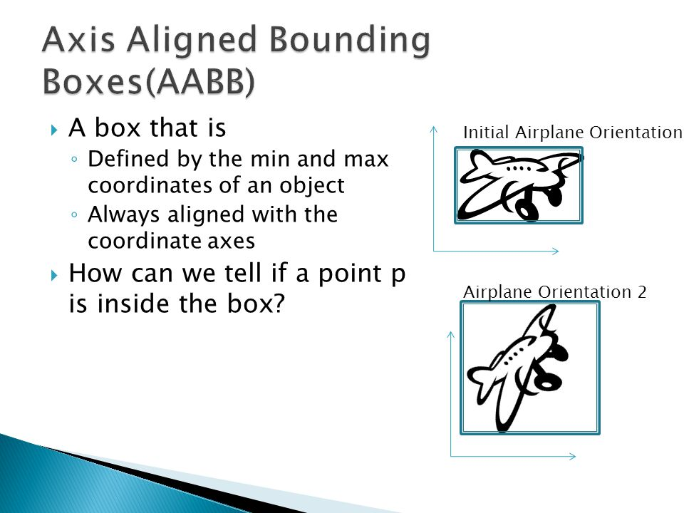  A box that is ◦ Defined by the min and max coordinates of an object ◦ Always aligned with the coordinate axes  How can we tell if a point p is inside the box.