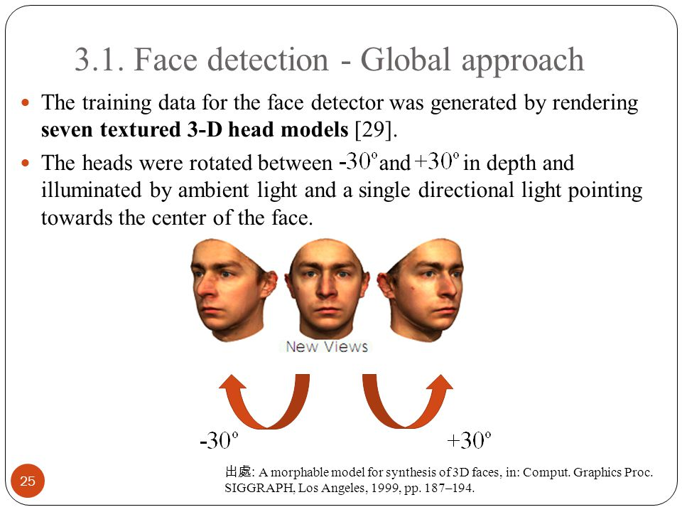 25 The training data for the face detector was generated by rendering seven textured 3-D head models [29].