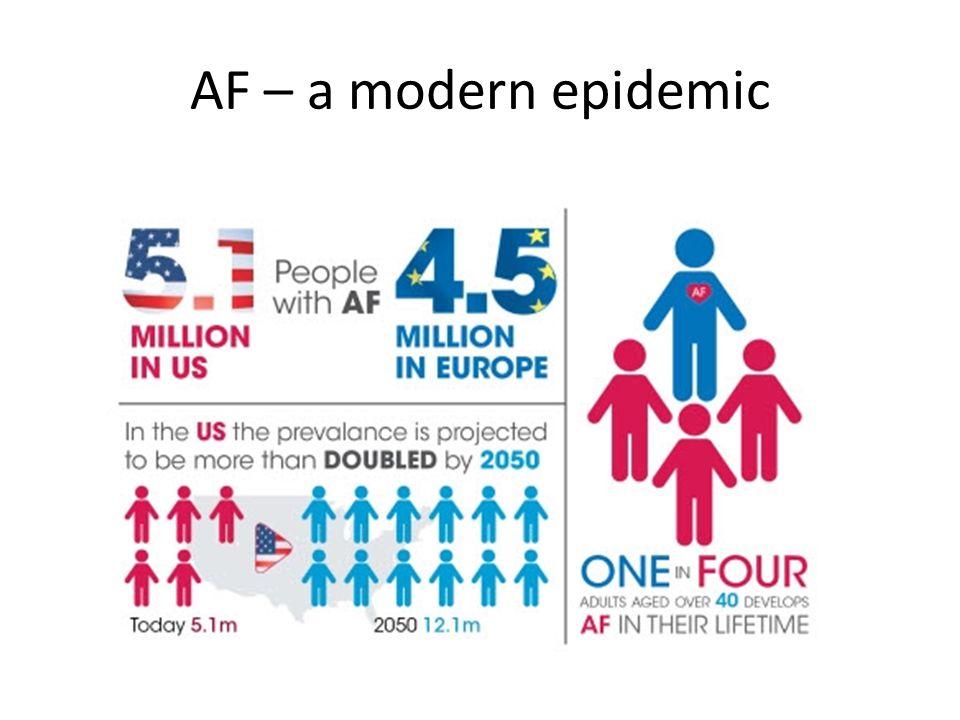 AF – a modern epidemic