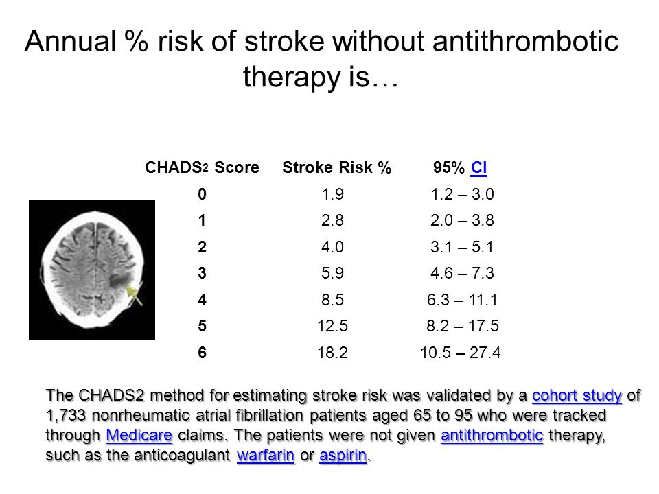 Refinement of stroke assessment in relatively low risk groups Camm AJ, Kirchhof P, Lip GY, et al., Guidelines for the management of atrial fibrillation (ESC), Eur Heart J, 2010;31:2369–429.