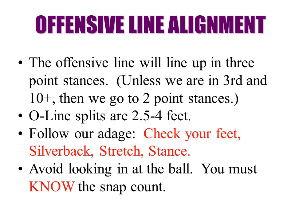 The offensive line will line up in three point stances. (Unless we are in 3rd and 10+, then we go to 2 point stances.) O-Line splits are 2.5-4 feet. F