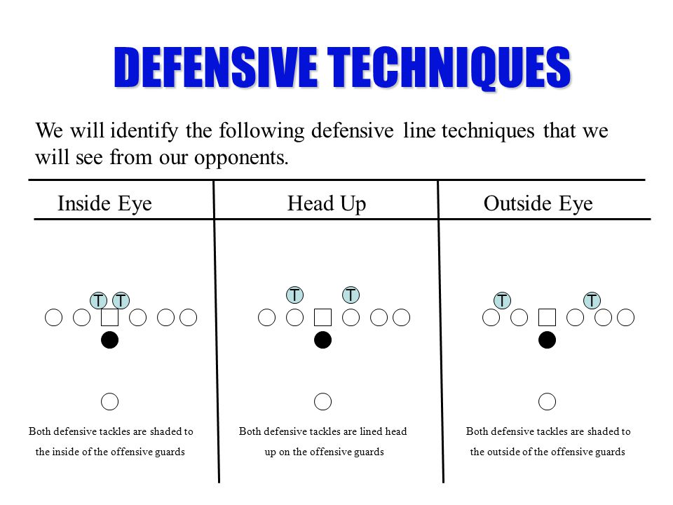 DEFENSIVE TECHNIQUES We will identify the following defensive line techniques that we will see from our opponents. Inside EyeHead UpOutside Eye TT Bot