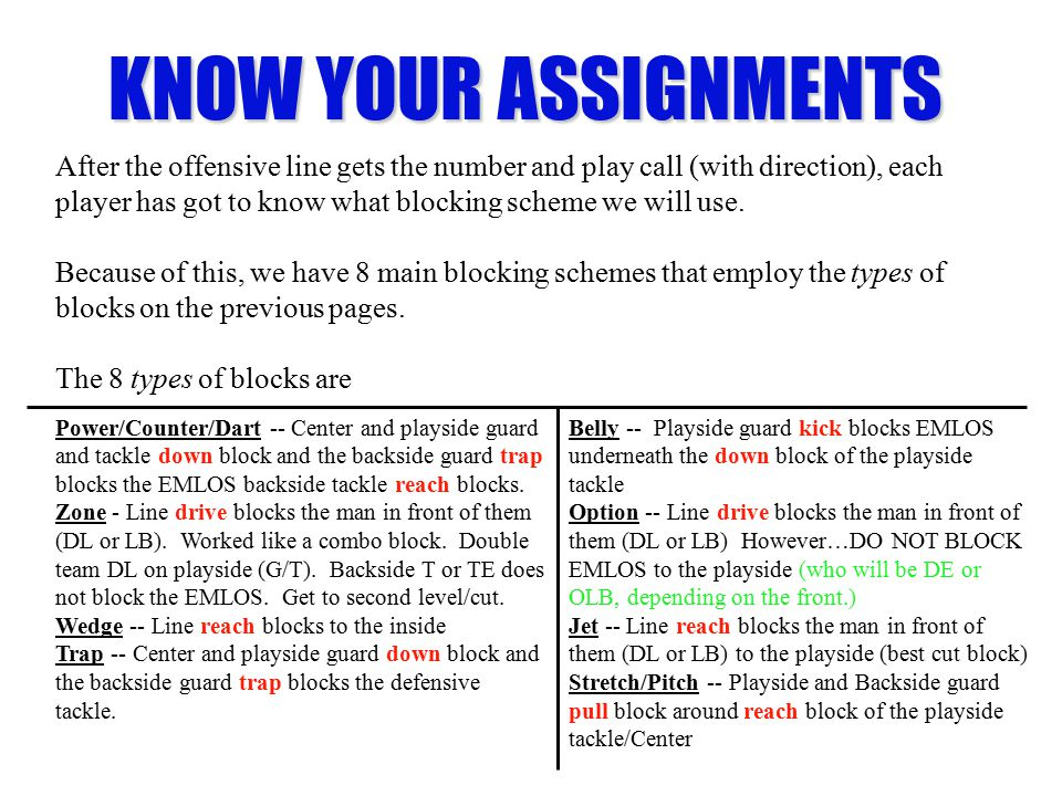 KNOW YOUR ASSIGNMENTS After the offensive line gets the number and play call (with direction), each player has got to know what blocking scheme we will use.