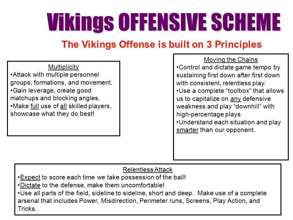 Vikings OFFENSIVE SCHEME The Vikings Offense is built on 3 Principles Multiplicity Attack with multiple personnel groups, formations, and movement.