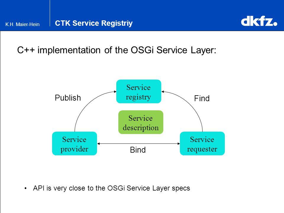 K.H. Maier-Hein CTK Service Registriy C++ implementation of the OSGi Service Layer: Service description Service requester Service provider Service reg