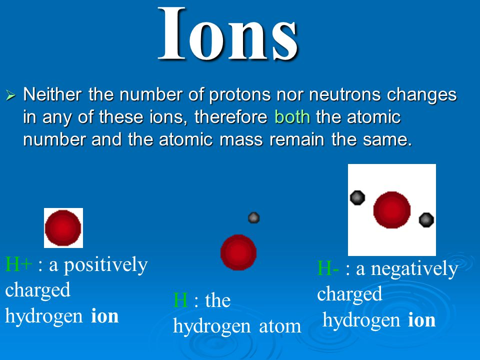 Ions  Listed below are three forms of hydrogen; 2 ions and the electrically neutral form. H+ : a positively charged hydrogen ion H : the hydrogen ato