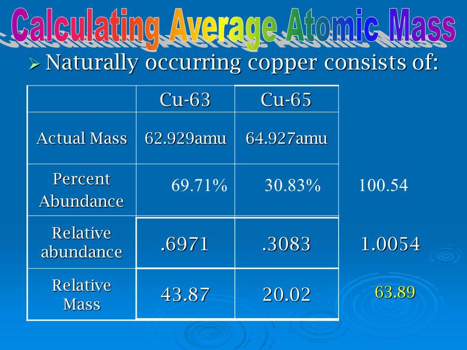  An element has three main isotopes with the following percent occurances: #1: 19.99244 amu, 90.51% #1: 19.99244 amu, 90.51% #2: 20.99395 amu, 0.27%