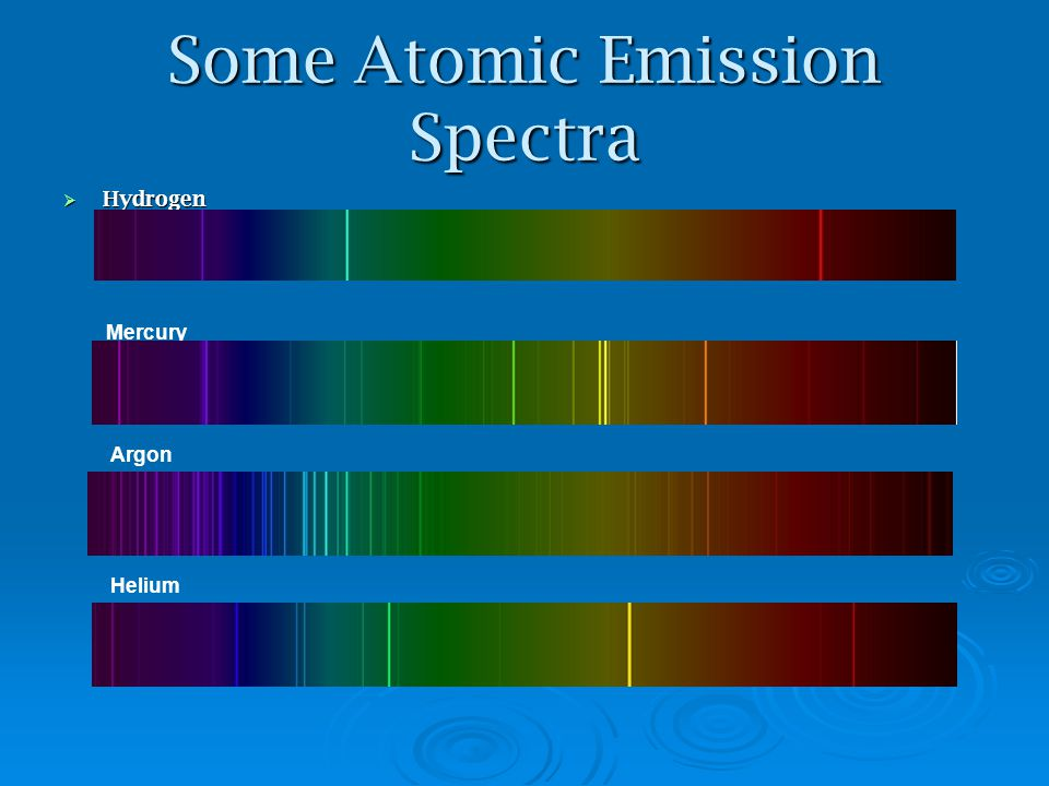 Element X Element Y Elements X and Y combined 3 different electron jumps A group of elements would create a combination of spectral lines Notice how t