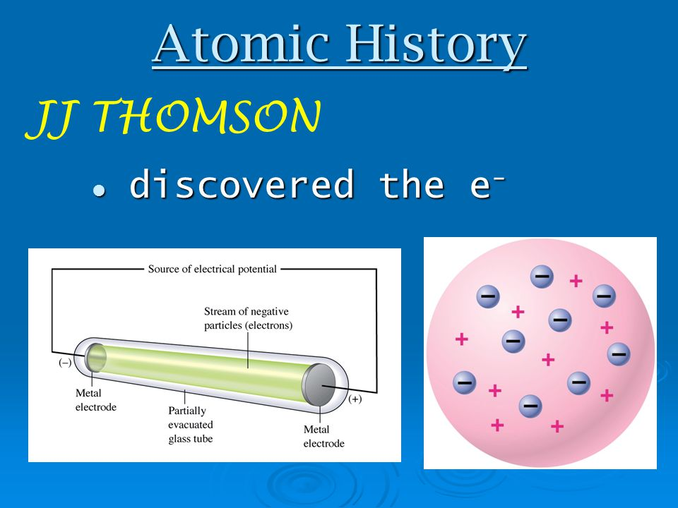 Atomic History RUTHERFORD ' Gold Foil Experiment' ' Gold Foil Experiment' Atom is mostly empty space Small, hard, dense positive part = NUCLEUS