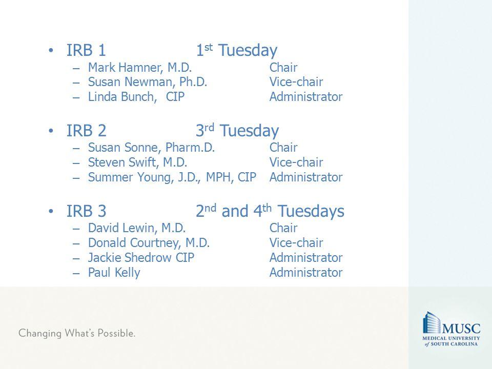 IRB 1 1 st Tuesday – Mark Hamner, M.D. Chair – Susan Newman, Ph.D.