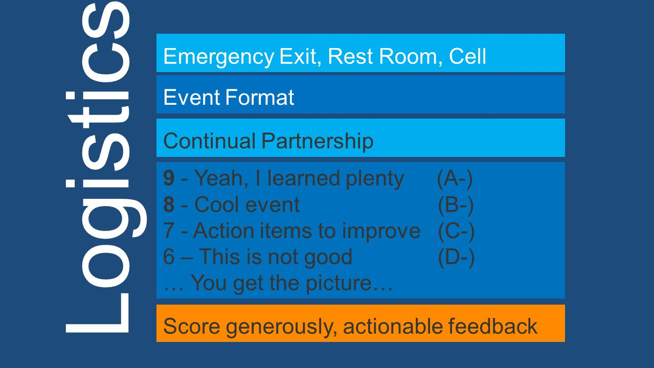 Emergency Exit, Rest Room, Cell Continual Partnership Event Format 9 - Yeah, I learned plenty (A-) 8 - Cool event (B-) 7 - Action items to improve (C-) 6 – This is not good (D-) … You get the picture… Score generously, actionable feedback Logistics