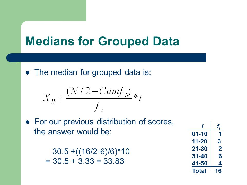 Medians for Grouped Data The median for grouped data is: For our previous distribution of scores, the answer would be: 30.5 +((16/2-6)/6)*10 = 30.5 + 3.33 = 33.83 i f i 01-10 1 11-20 3 21-30 2 31-40 6 41-50 4 Total 16