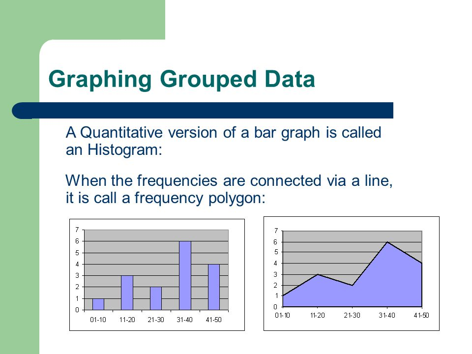 Graphing Grouped Data A Quantitative version of a bar graph is called an Histogram: When the frequencies are connected via a line, it is call a frequency polygon: