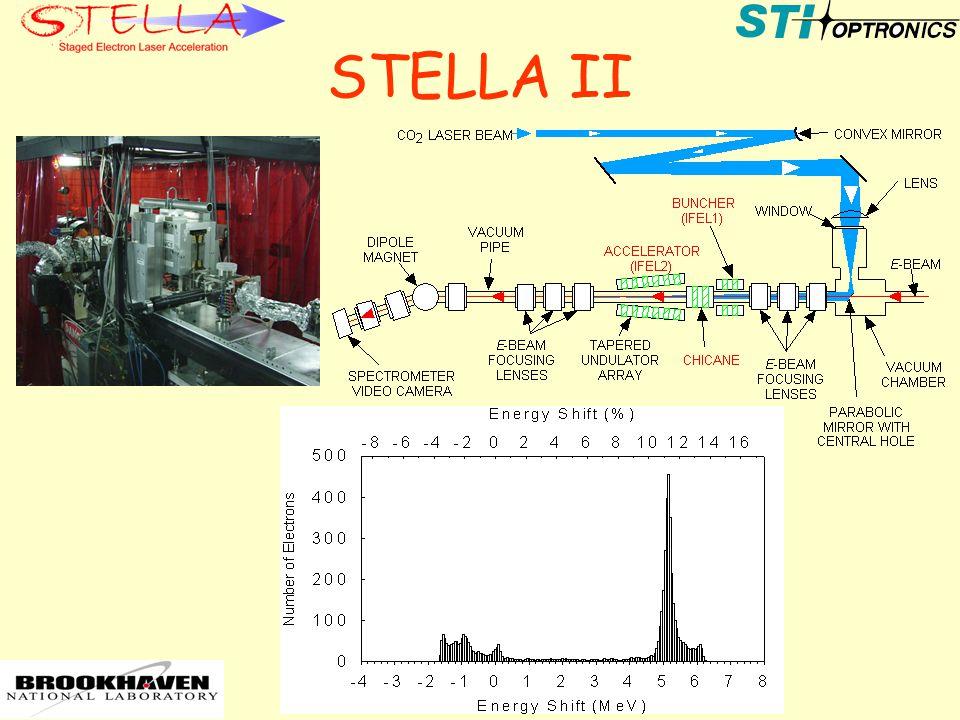 STELLA II