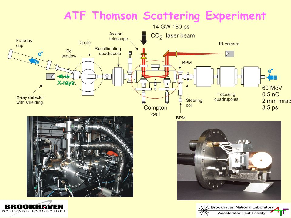 ATF Thomson Scattering Experiment