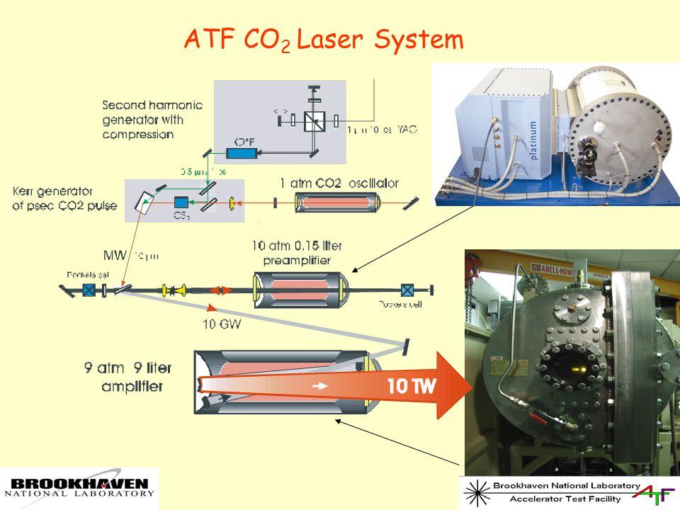 ATF CO 2 Laser System