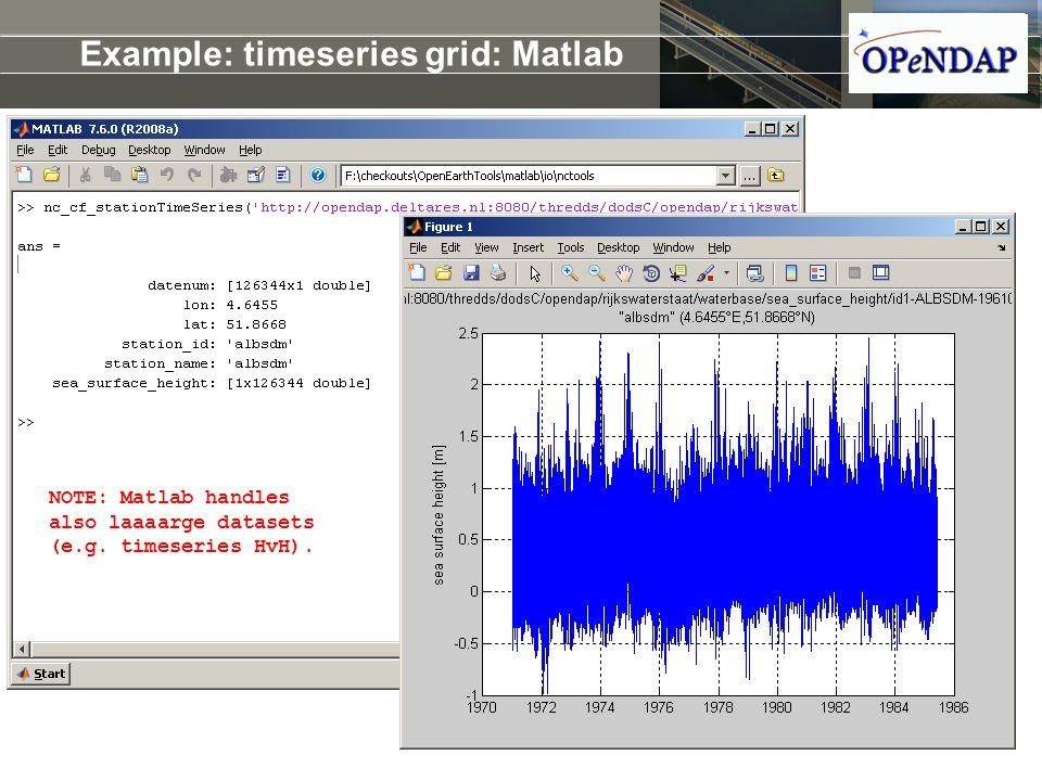 Example: timeseries grid: Matlab NOTE: Matlab handles also laaaarge datasets (e.g. timeseries HvH).