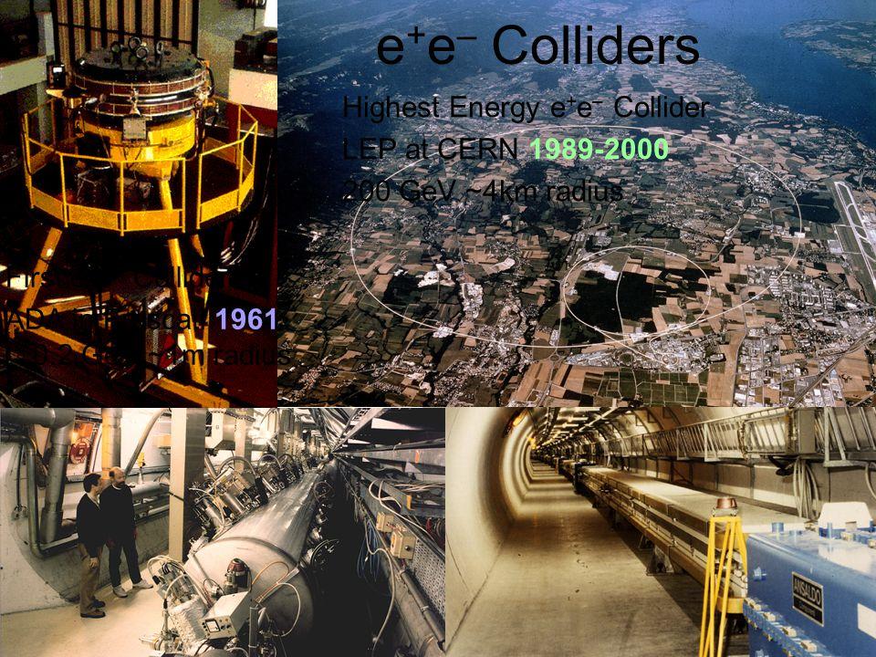 Highest Energy e + e – Collider LEP at CERN 1989-2000 200 GeV ~4km radius First e + e – Collider ADA in Frascati 1961 0.2 GeV ~1m radius e + e – Colliders