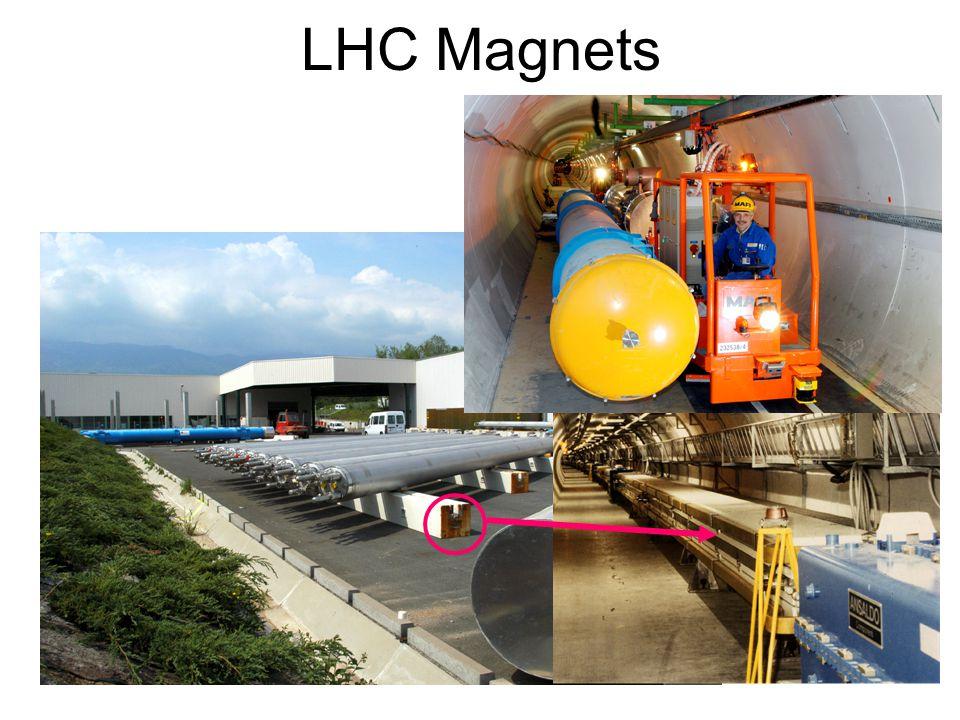 LHC Magnets
