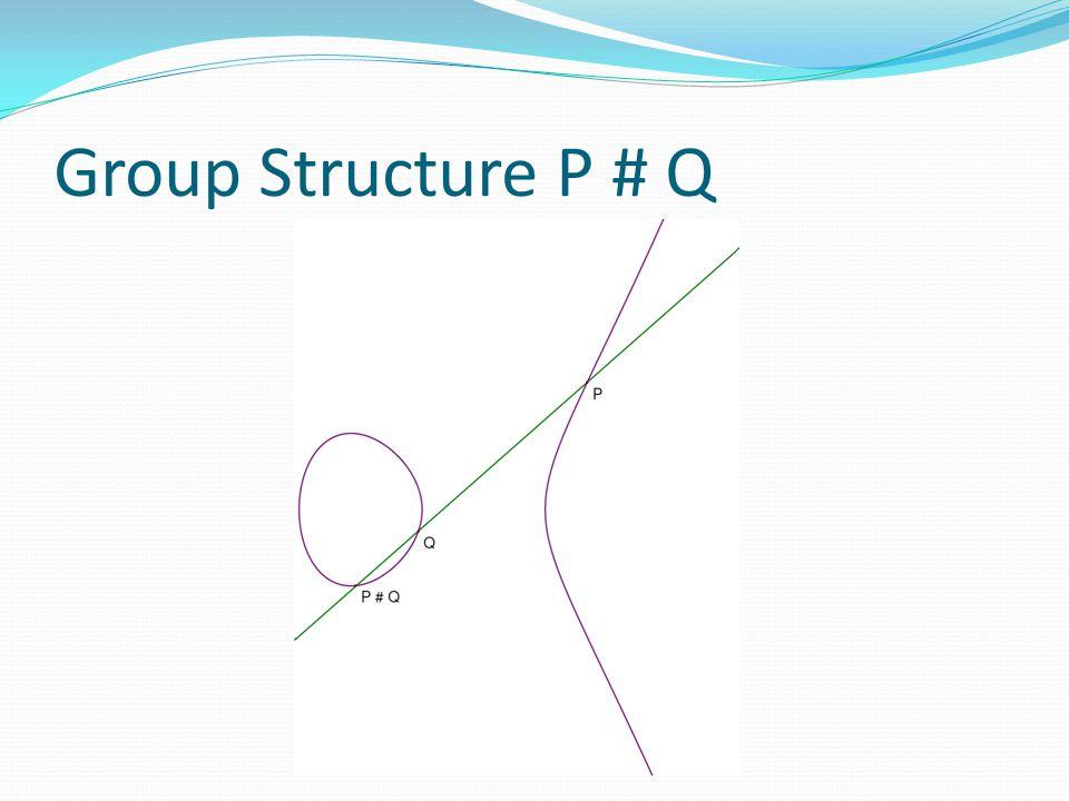 Group Structure P # Q