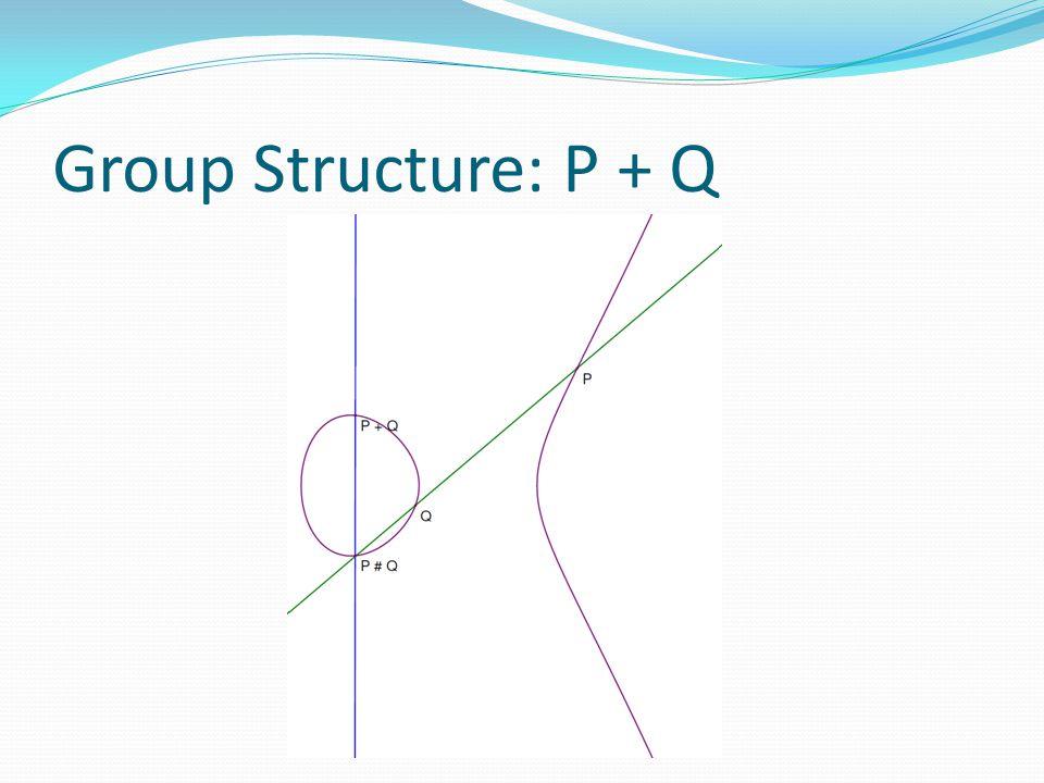 Group Structure: P + Q